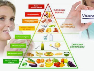 Osteoporosi e disturbi cardiovascolari si curano anche a tavola